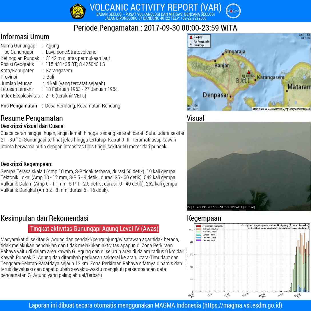Mount Agung Volcano Eruption Soon?